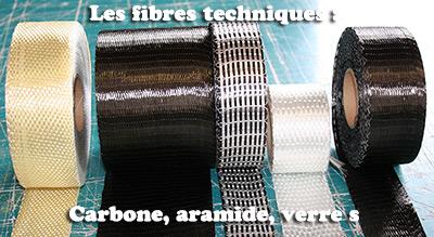Les fibres techniques: carbon, aramide, fibre de verre